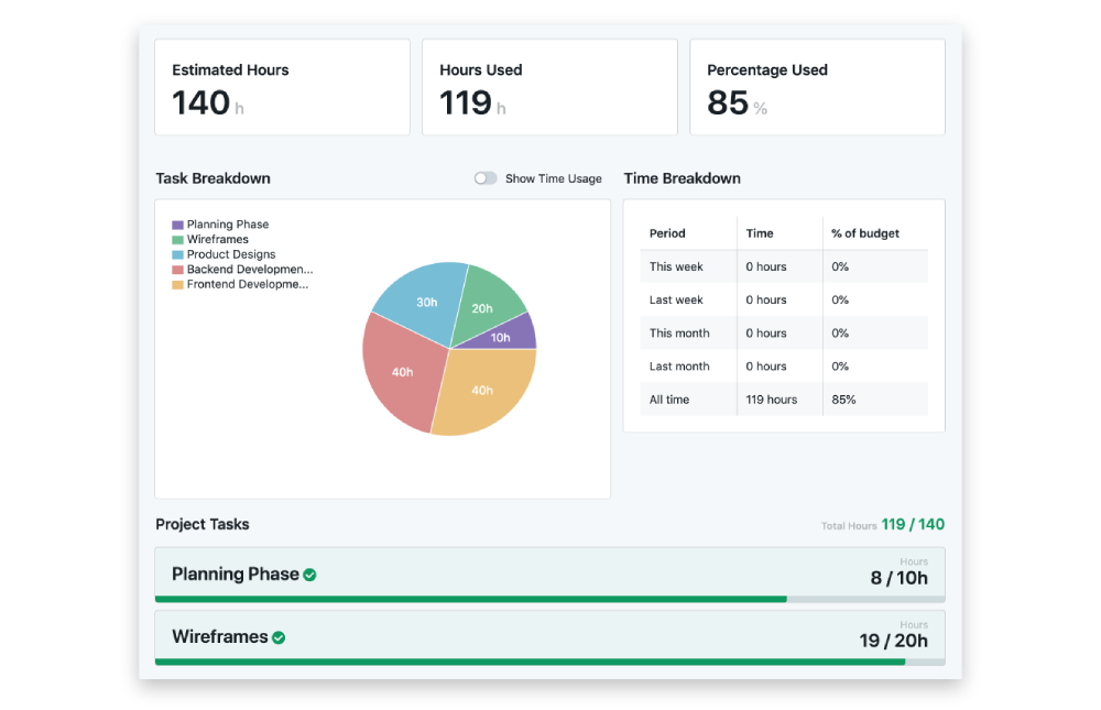 Real-time project dashboard for your clients